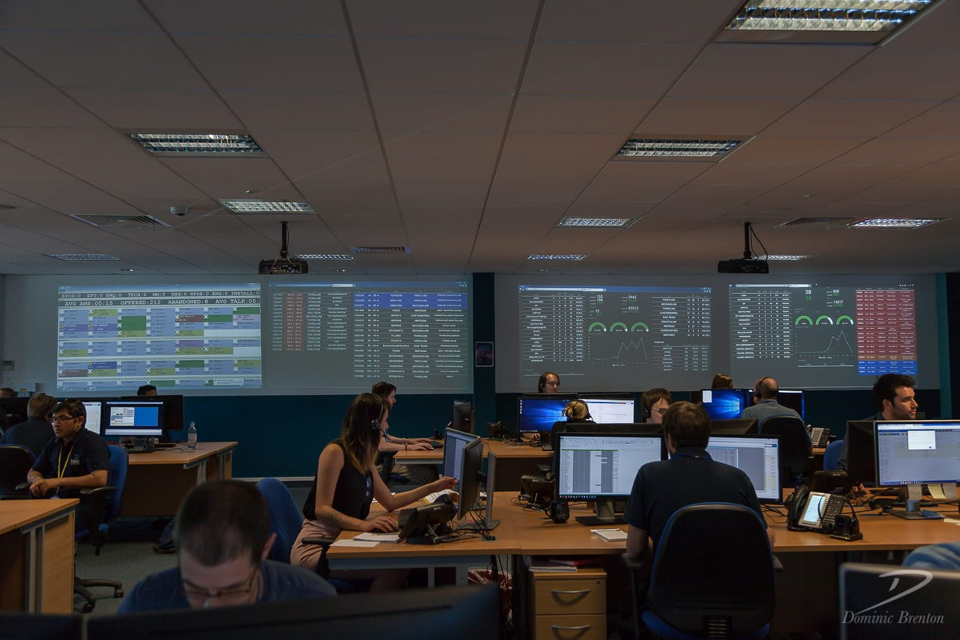 HTEC service desk dashboard screens